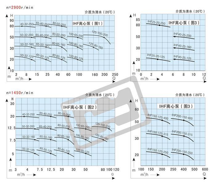 IHF-曲线.jpg
