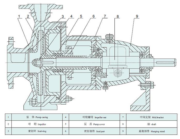 IH型不锈钢化工离心泵.jpg