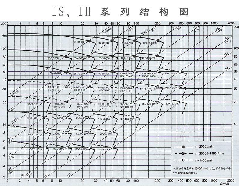is-ih型谱.jpg